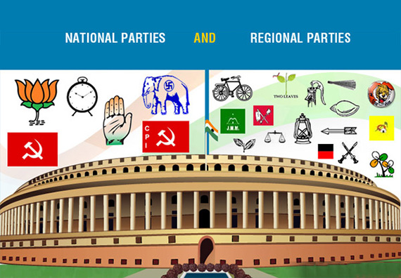 Political Parties The Civil India
